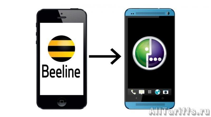 Перевод денег с Beeline на Мегафон